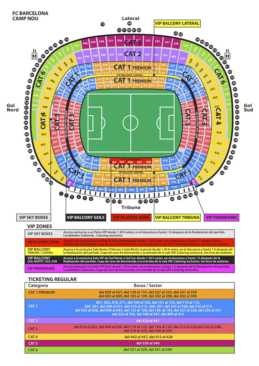 fc barcelona vs tottenham, uefa champions league, camp nou, barcelona