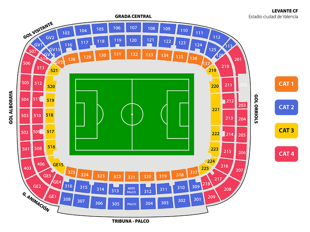 Estadio Ciudad de Valencia